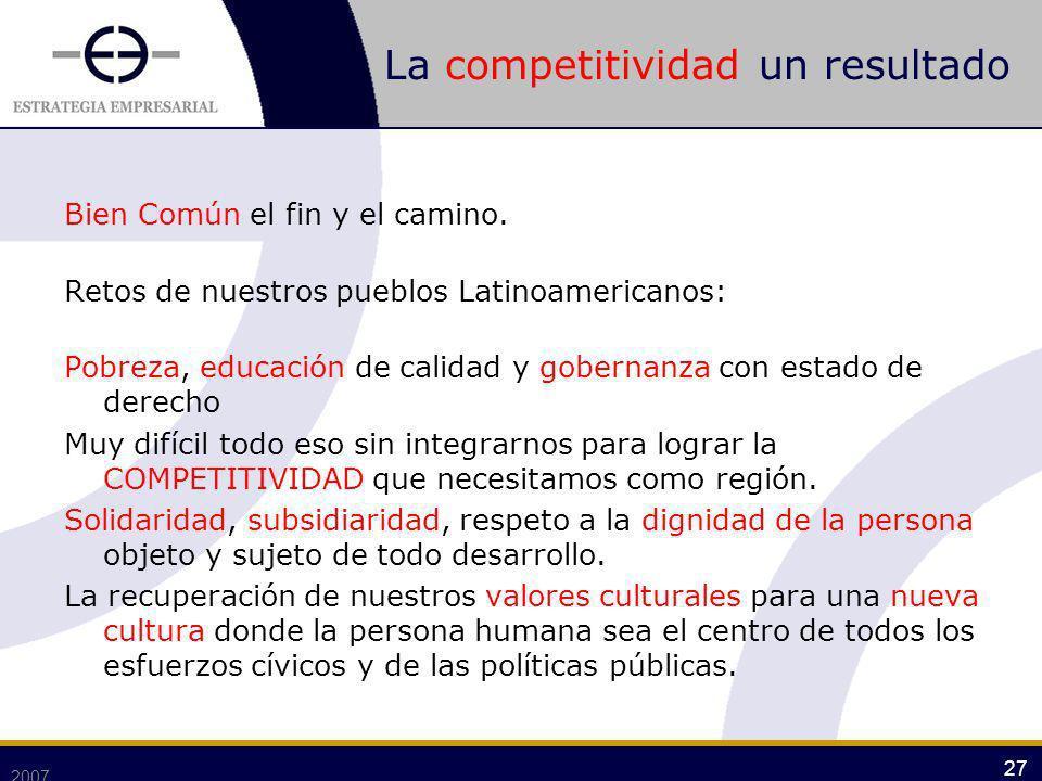 La competitividad un resultado Bien Común el fin y el camino. Retos de nuestros pueblos Latinoamericanos: Pobreza, educación de calidad y gobernanza c