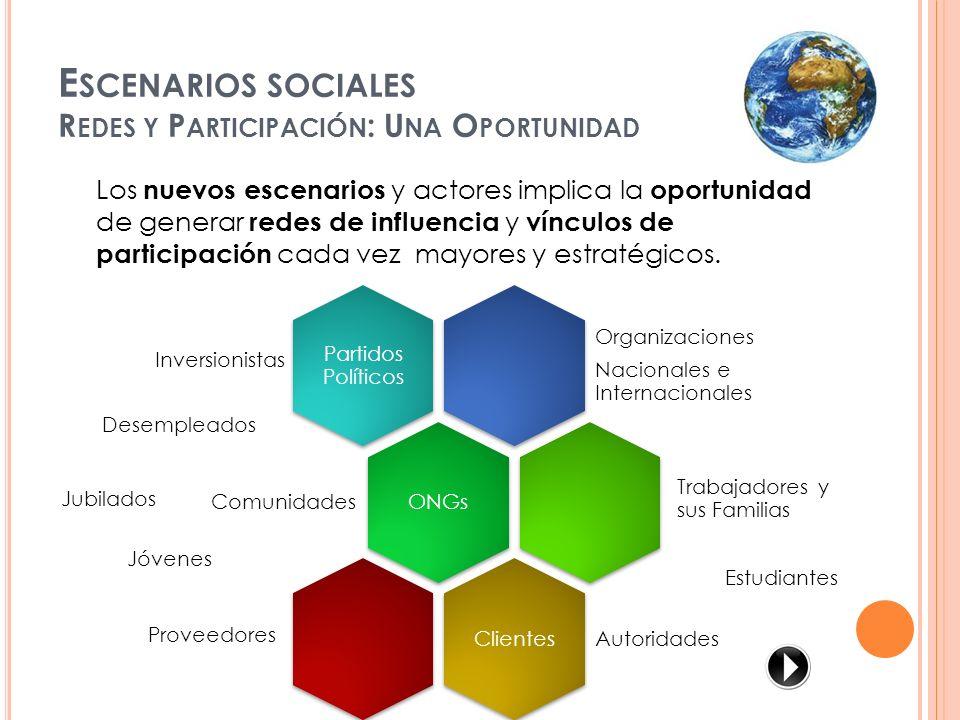E SCENARIOS SOCIALES R EDES Y P ARTICIPACIÓN : U NA O PORTUNIDAD Los nuevos escenarios y actores implica la oportunidad de generar redes de influencia