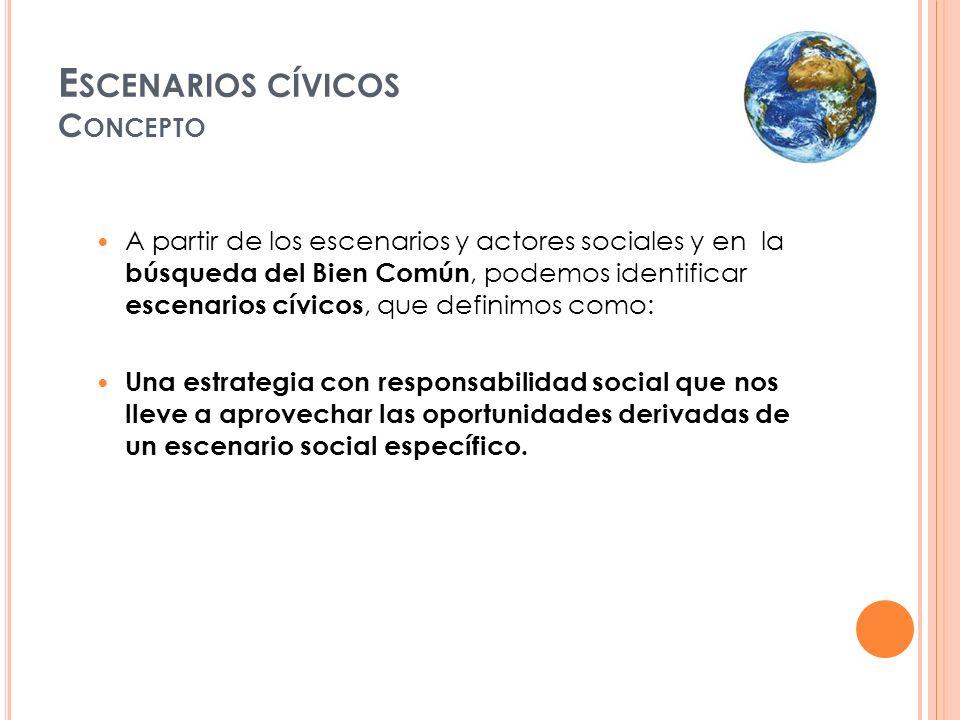 E SCENARIOS CÍVICOS C ONCEPTO A partir de los escenarios y actores sociales y en la búsqueda del Bien Común, podemos identificar escenarios cívicos, q