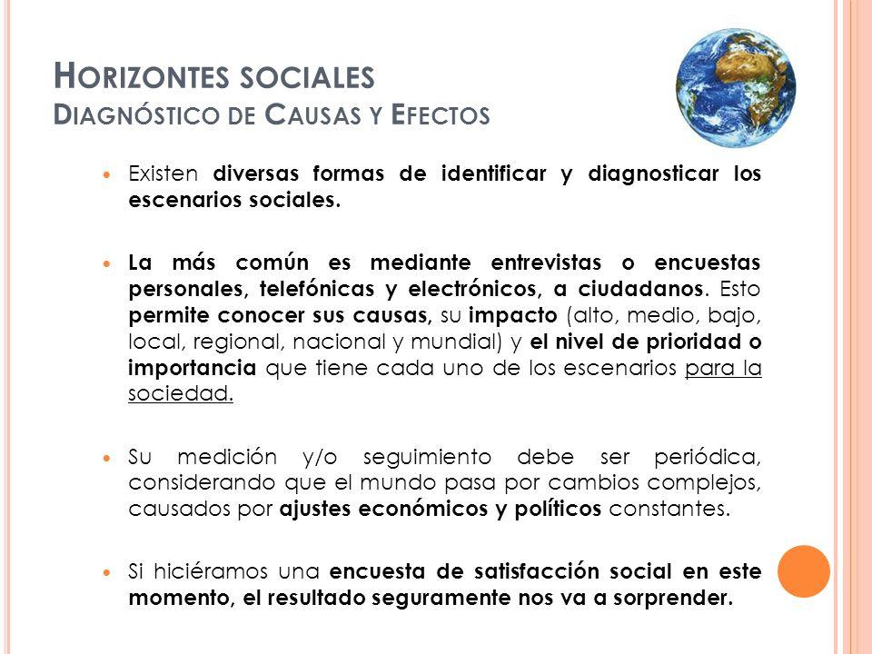 H ORIZONTES SOCIALES D IAGNÓSTICO DE C AUSAS Y E FECTOS Existen diversas formas de identificar y diagnosticar los escenarios sociales. La más común es