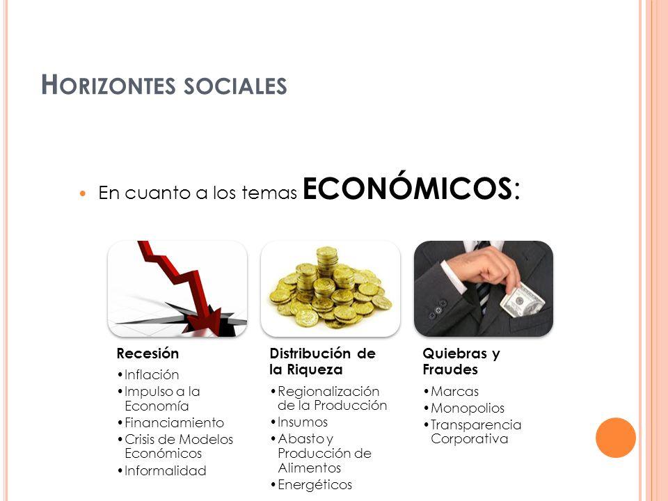 Recesión Inflación Impulso a la Economía Financiamiento Crisis de Modelos Económicos Informalidad Distribución de la Riqueza Regionalización de la Pro