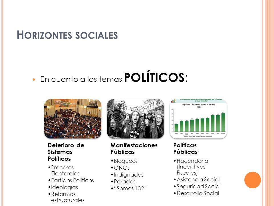 Deterioro de Sistemas Políticos Procesos Electorales Partidos Políticos Ideologías Reformas estructurales Manifestaciones Públicas Bloqueos ONGs Indig