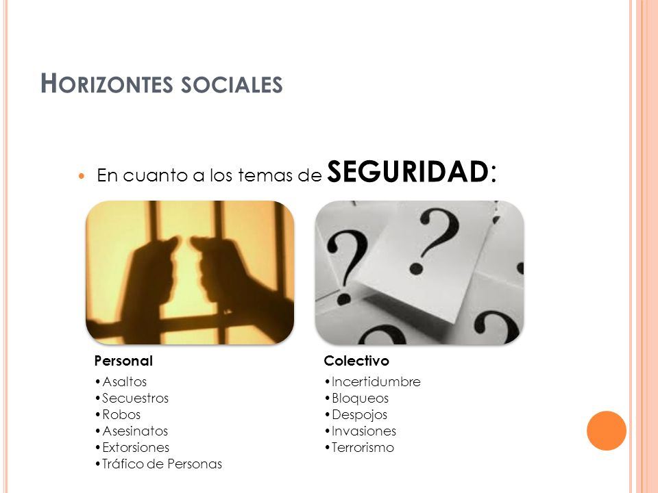 Personal Asaltos Secuestros Robos Asesinatos Extorsiones Tráfico de Personas Colectivo Incertidumbre Bloqueos Despojos Invasiones Terrorismo En cuanto