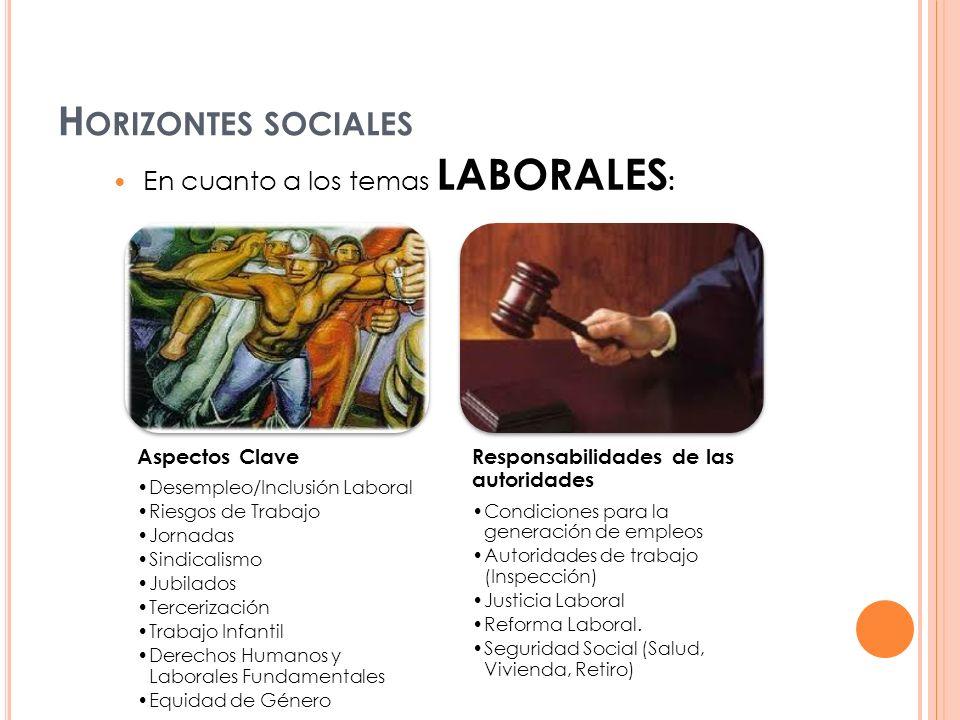 Aspectos Clave Desempleo/Inclusión Laboral Riesgos de Trabajo Jornadas Sindicalismo Jubilados Tercerización Trabajo Infantil Derechos Humanos y Labora