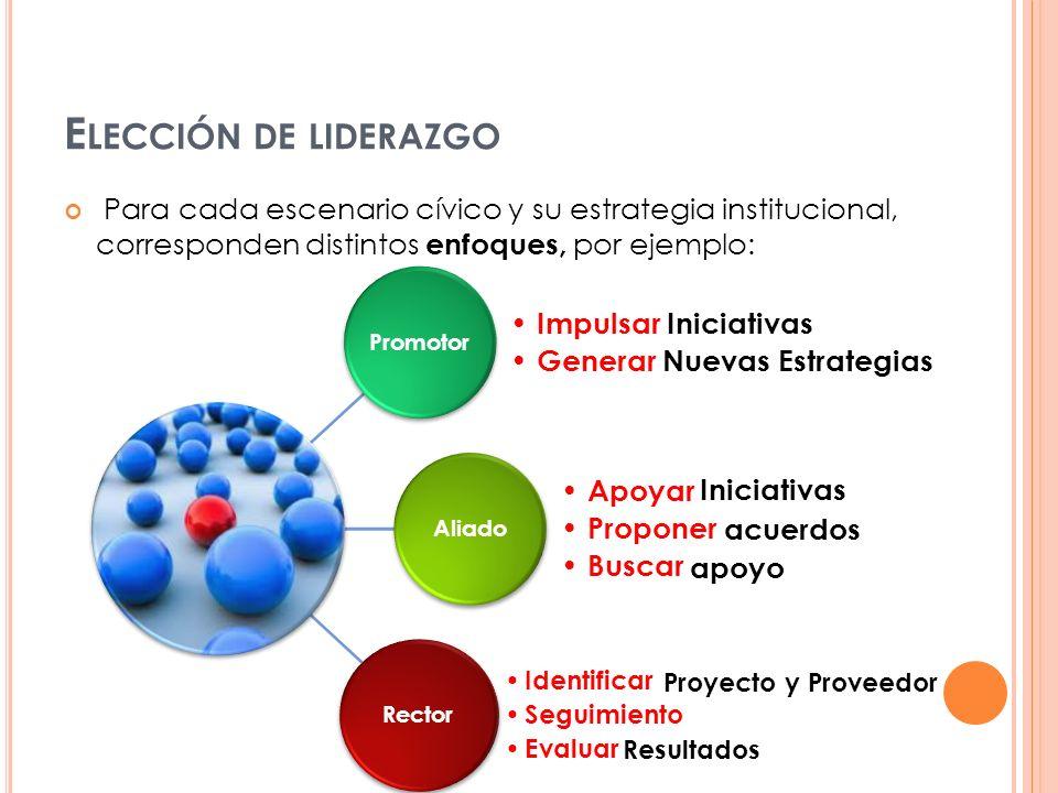 Para cada escenario cívico y su estrategia institucional, corresponden distintos enfoques, por ejemplo: E LECCIÓN DE LIDERAZGO Promotor Impulsar Gener
