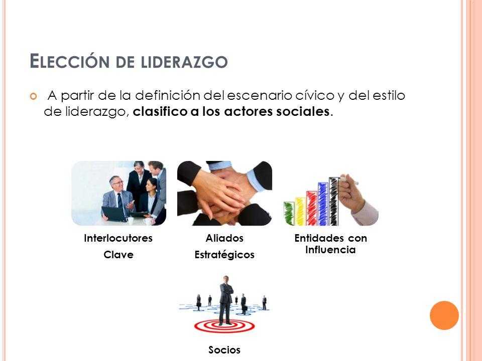 A partir de la definición del escenario cívico y del estilo de liderazgo, clasifico a los actores sociales. E LECCIÓN DE LIDERAZGO Interlocutores Clav