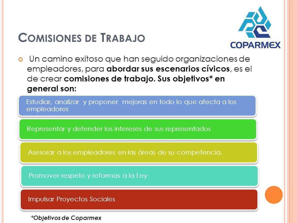 C OMISIONES DE T RABAJO Un camino exitoso que han seguido organizaciones de empleadores, para abordar sus escenarios cívicos, es el de crear comisione