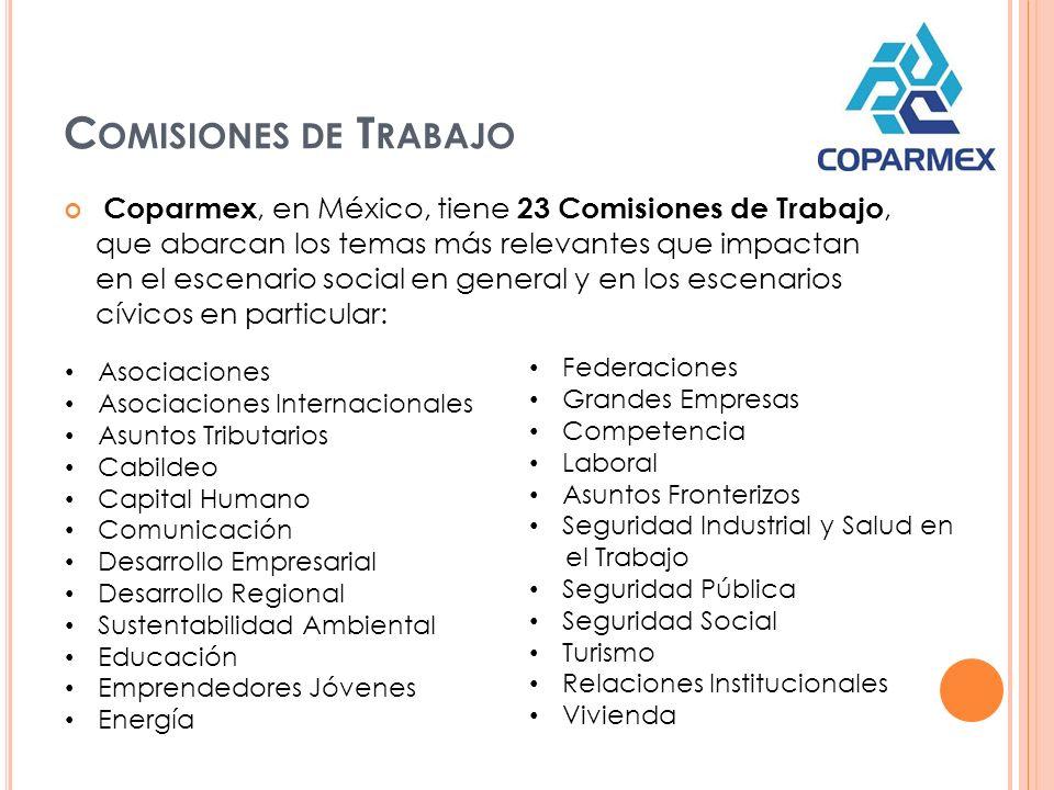 C OMISIONES DE T RABAJO Coparmex, en México, tiene 23 Comisiones de Trabajo, que abarcan los temas más relevantes que impactan en el escenario social