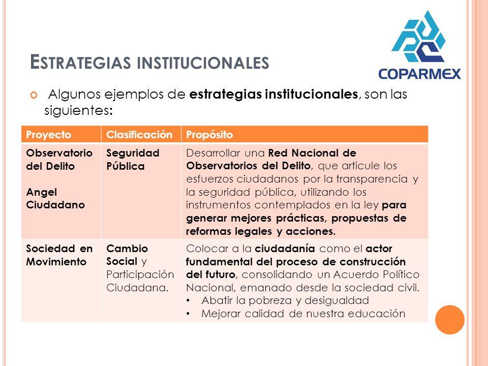 Algunos ejemplos de estrategias institucionales, son las siguientes : E STRATEGIAS INSTITUCIONALES ProyectoClasificaciónPropósito Observatorio del Del