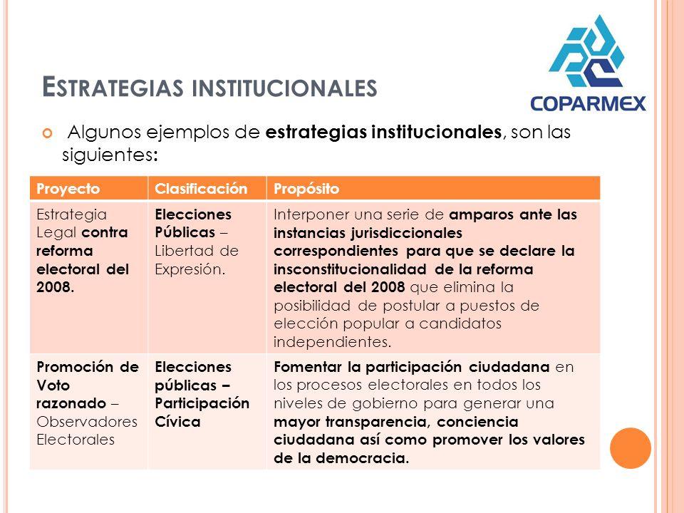Algunos ejemplos de estrategias institucionales, son las siguientes : ProyectoClasificaciónPropósito Estrategia Legal contra reforma electoral del 200