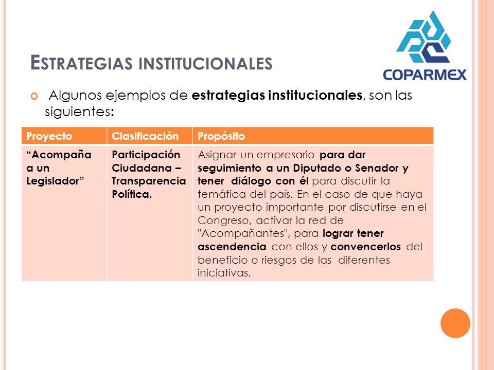 Algunos ejemplos de estrategias institucionales, son las siguientes : ProyectoClasificaciónPropósito Acompaña a un Legislador Participación Ciudadana