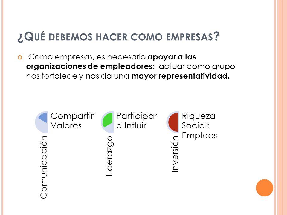 ¿Q UÉ DEBEMOS HACER COMO EMPRESAS ? Como empresas, es necesario apoyar a las organizaciones de empleadores: actuar como grupo nos fortalece y nos da u