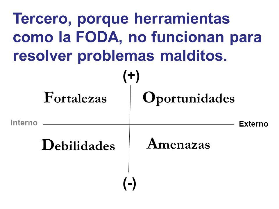 (-) Interno Externo F ortalezas O portunidades A menazas D ebilidades Tercero, porque herramientas como la FODA, no funcionan para resolver problemas