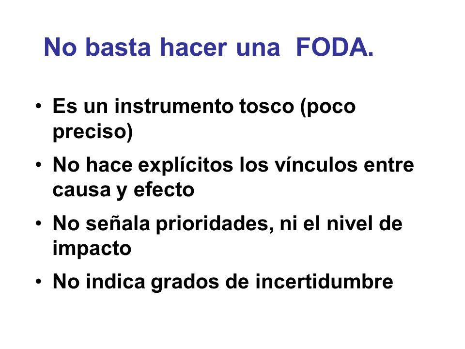 No basta hacer una FODA. Es un instrumento tosco (poco preciso) No hace explícitos los vínculos entre causa y efecto No señala prioridades, ni el nive