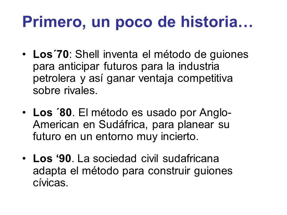 Primero, un poco de historia… Los´70: Shell inventa el método de guiones para anticipar futuros para la industria petrolera y así ganar ventaja compet