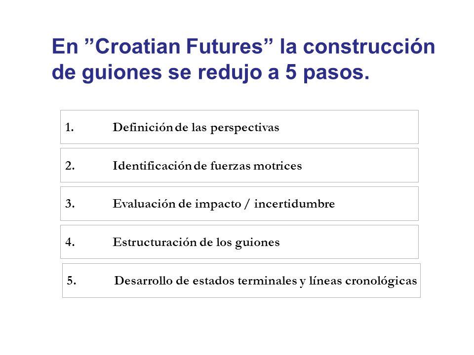 En Croatian Futures la construcción de guiones se redujo a 5 pasos. 1. Definición de las perspectivas 2. Identificación de fuerzas motrices 3. Evaluac