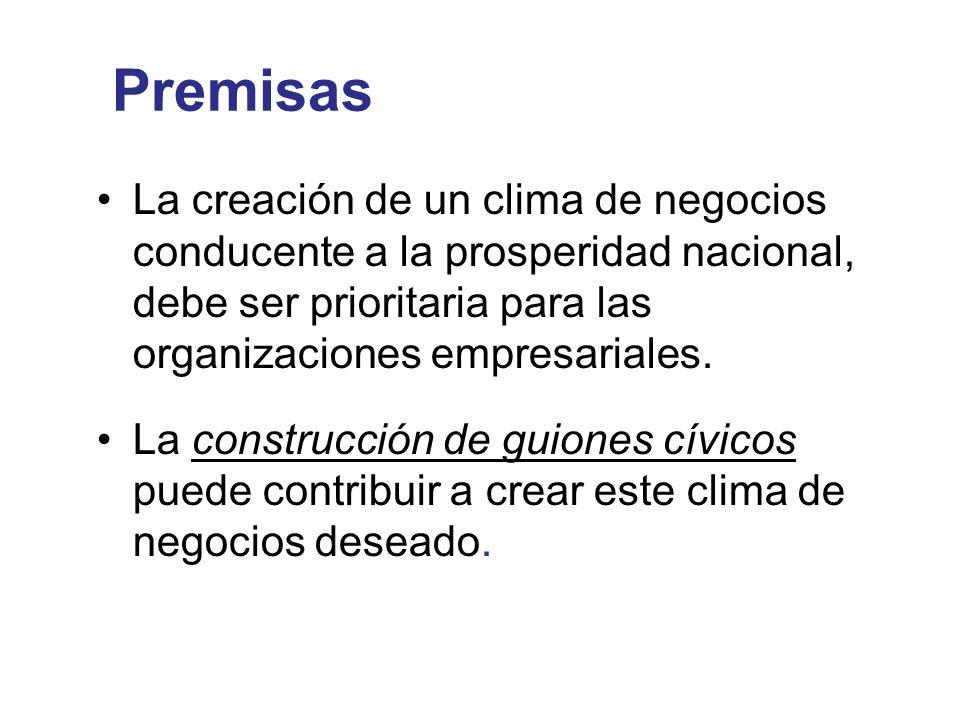 Premisas La creación de un clima de negocios conducente a la prosperidad nacional, debe ser prioritaria para las organizaciones empresariales. La cons
