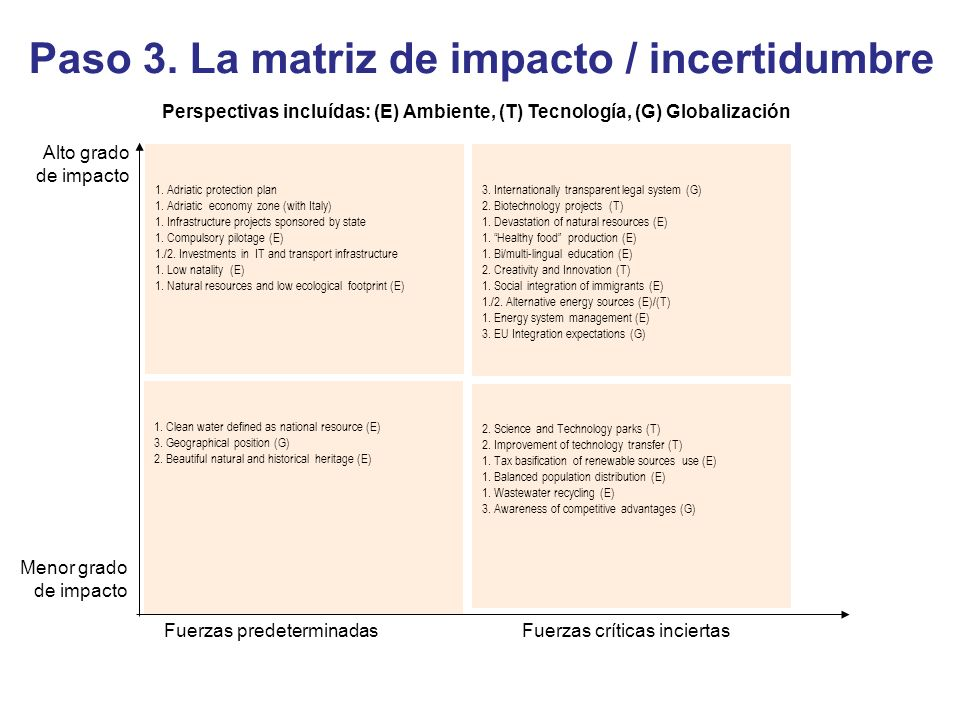 Paso 3. La matriz de impacto / incertidumbre Perspectivas incluídas: (E) Ambiente, (T) Tecnología, (G) Globalización Alto grado de impacto Menor grado