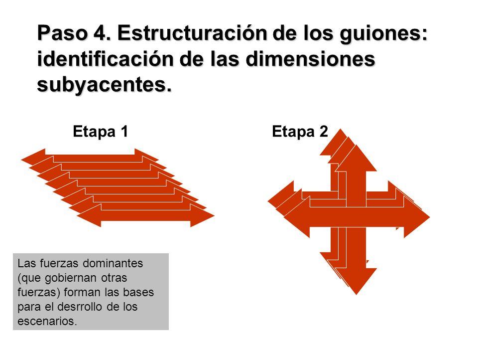 Paso 4. Estructuración de los guiones: identificación de las dimensiones subyacentes. Etapa 1Etapa 2 Las fuerzas dominantes (que gobiernan otras fuerz