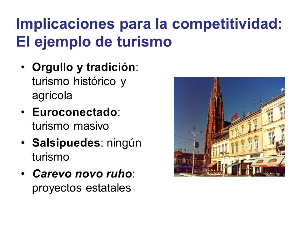 Implicaciones para la competitividad: El ejemplo de turismo Orgullo y tradición: turismo histórico y agrícola Euroconectado: turismo masivo Salsipuede