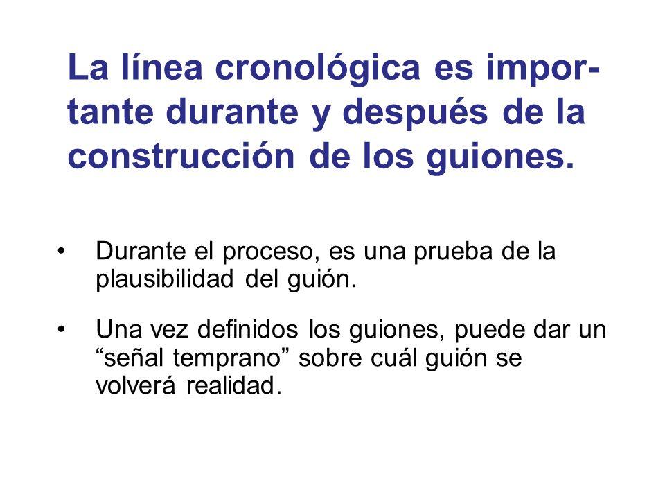 La línea cronológica es impor- tante durante y después de la construcción de los guiones. Durante el proceso, es una prueba de la plausibilidad del gu
