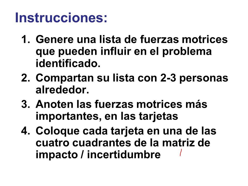Instrucciones: 1.Genere una lista de fuerzas motrices que pueden influir en el problema identificado. 2.Compartan su lista con 2-3 personas alrededor.