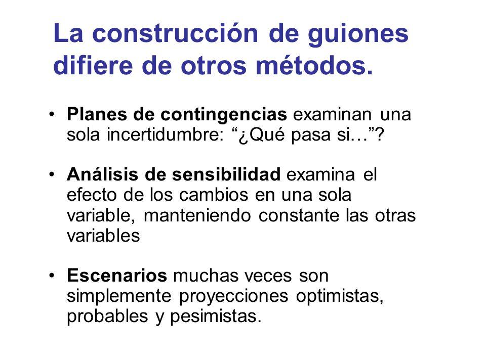 La construcción de guiones difiere de otros métodos. Planes de contingencias examinan una sola incertidumbre: ¿Qué pasa si…? Análisis de sensibilidad