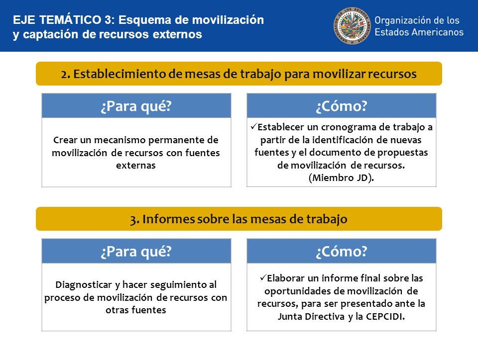 2. Establecimiento de mesas de trabajo para movilizar recursos ¿Para qué? Crear un mecanismo permanente de movilización de recursos con fuentes extern