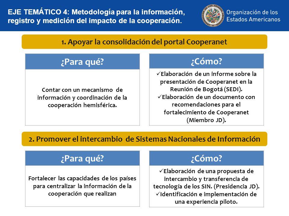 1. Apoyar la consolidación del portal Cooperanet ¿Para qué? Contar con un mecanismo de información y coordinación de la cooperación hemisférica. ¿Cómo