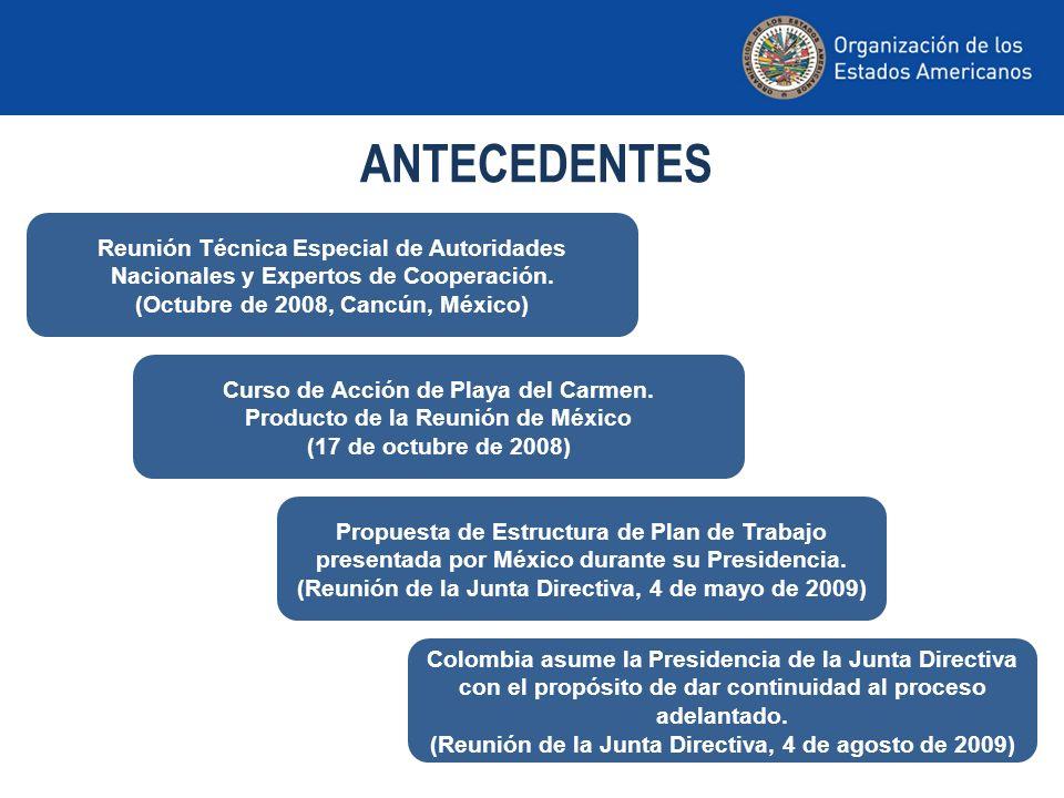 ANTECEDENTES Reunión Técnica Especial de Autoridades Nacionales y Expertos de Cooperación. (Octubre de 2008, Cancún, México) Curso de Acción de Playa