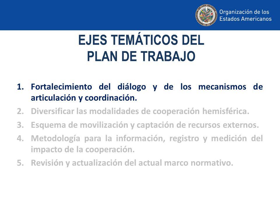 EJES TEMÁTICOS DEL PLAN DE TRABAJO 1.Fortalecimiento del diálogo y de los mecanismos de articulación y coordinación. 2.Diversificar las modalidades de