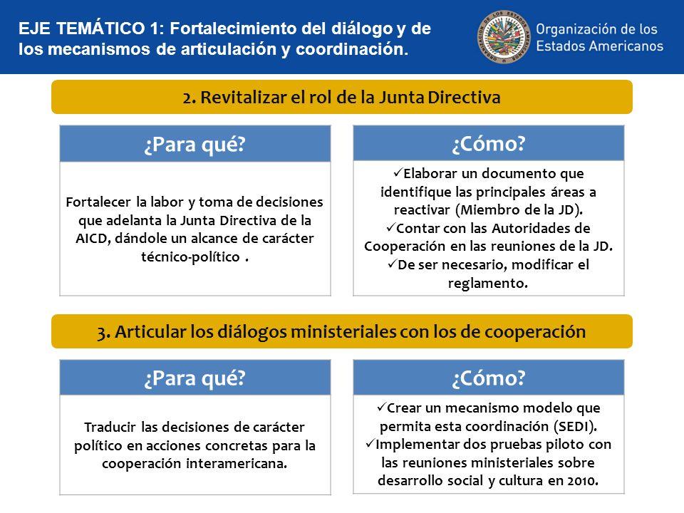 2. Revitalizar el rol de la Junta Directiva EJE TEMÁTICO 1: Fortalecimiento del diálogo y de los mecanismos de articulación y coordinación. ¿Para qué?