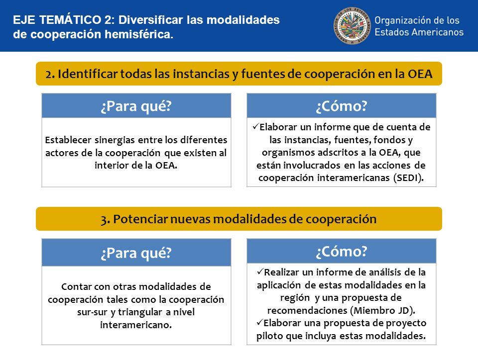 2. Identificar todas las instancias y fuentes de cooperación en la OEA ¿Para qué? Establecer sinergias entre los diferentes actores de la cooperación