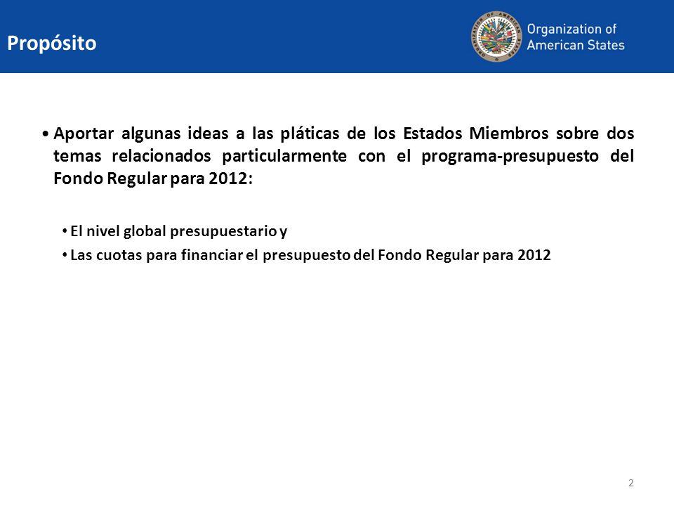 33 La Asamblea General fijará el tope presupuestario y las cuotas en San Salvador.
