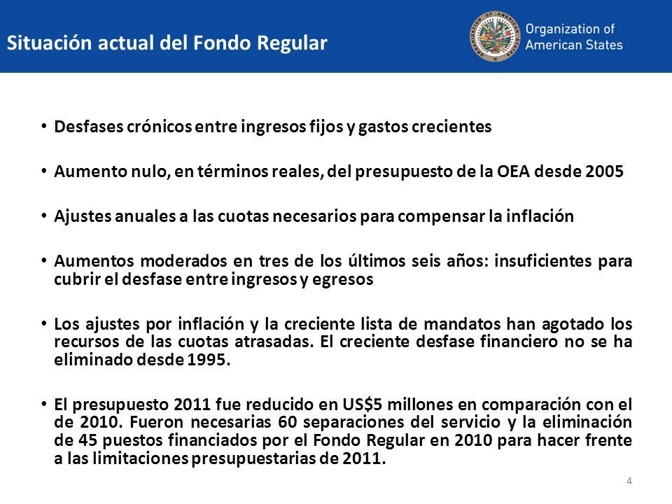 55 La reducción en el número de funcionarios llevó al desplazamiento de puestos para reducir los efectos en áreas prioritarias.