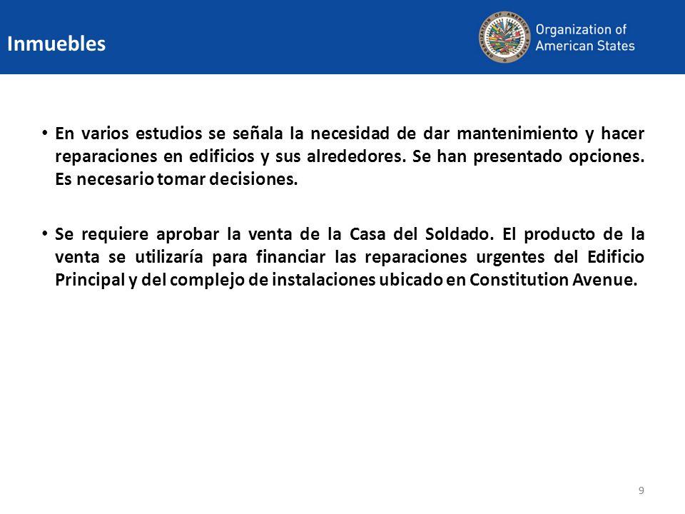 10 La Junta de Auditores Externos instó a tomar decisiones difíciles a fin de alinear las cuotas con el presupuesto de gastos.