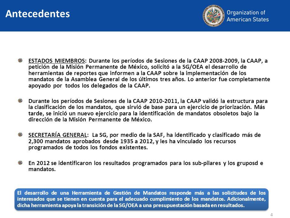 Desafíos identificados en abril de 2012 5 Registrar la totalidad de mandatos actuales.