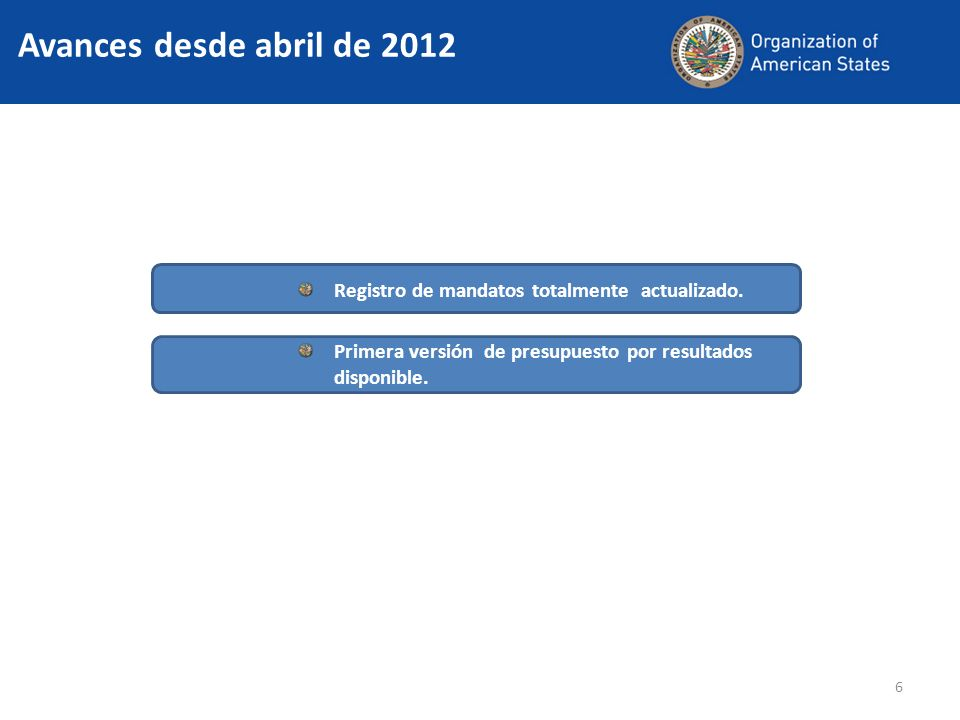 Avances desde abril de 2012 6 Registro de mandatos totalmente actualizado.