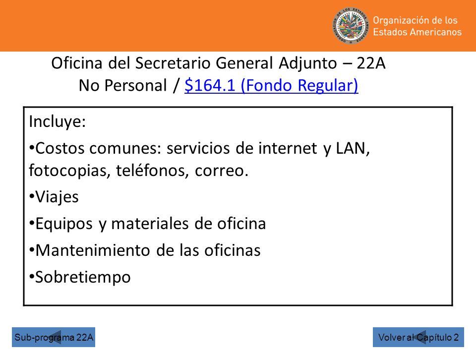 Oficina del Secretario General Adjunto – 22A No Personal / $164.1 (Fondo Regular)$164.1 (Fondo Regular) Volver al Capítulo 2Sub-programa 22A Incluye: Costos comunes: servicios de internet y LAN, fotocopias, teléfonos, correo.