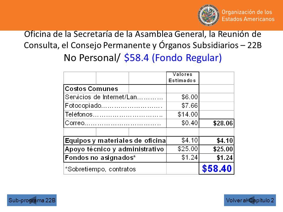 Oficina de la Secretaría de la Asamblea General, la Reunión de Consulta, el Consejo Permanente y Órganos Subsidiarios – 22B No Personal/ $58.4 (Fondo Regular) Volver al Capítulo 2Sub-programa 22B