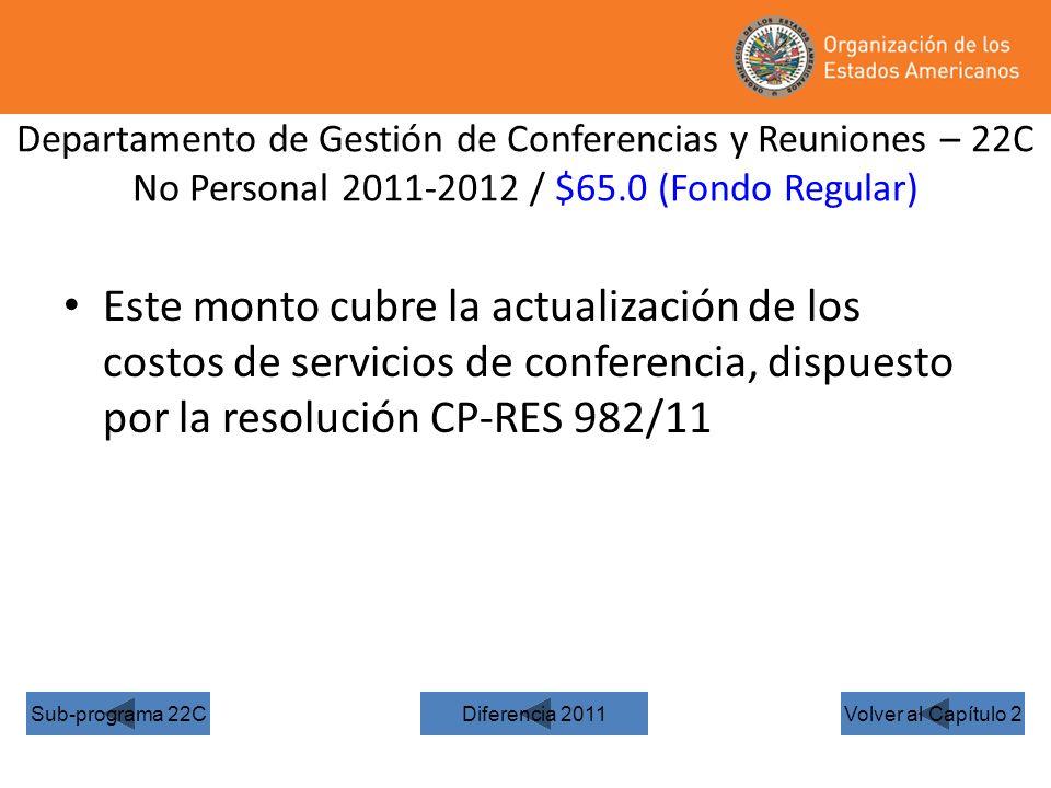 Departamento de Gestión de Conferencias y Reuniones – 22C No Personal 2011-2012 / $65.0 (Fondo Regular) Volver al Capítulo 2Sub-programa 22C Este monto cubre la actualización de los costos de servicios de conferencia, dispuesto por la resolución CP-RES 982/11 Diferencia 2011