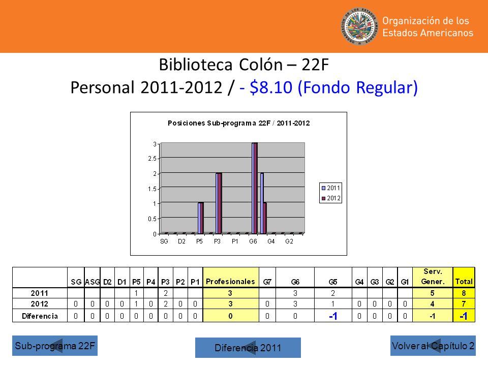 Biblioteca Colón – 22F Personal 2011-2012 / - $8.10 (Fondo Regular) Volver al Capítulo 2Sub-programa 22F Diferencia 2011