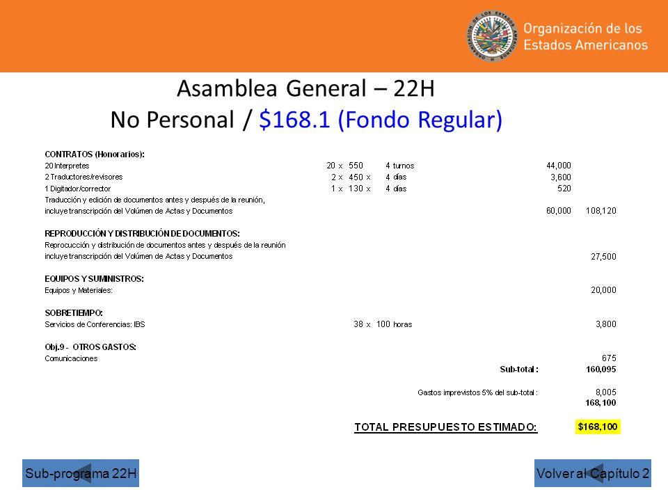Asamblea General – 22H No Personal / $168.1 (Fondo Regular) Volver al Capítulo 2Sub-programa 22H