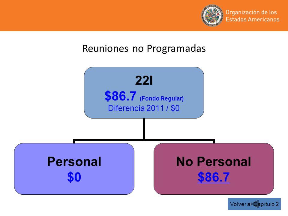 22I $86.7 (Fondo Regular) Diferencia 2011 / $0 Personal $0 No Personal $86.7 Reuniones no Programadas Volver al Capítulo 2