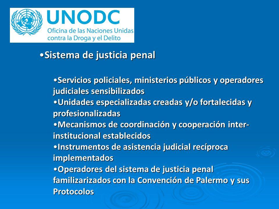 Sistema de justicia penalSistema de justicia penal Servicios policiales, ministerios públicos y operadores judiciales sensibilizadosServicios policial