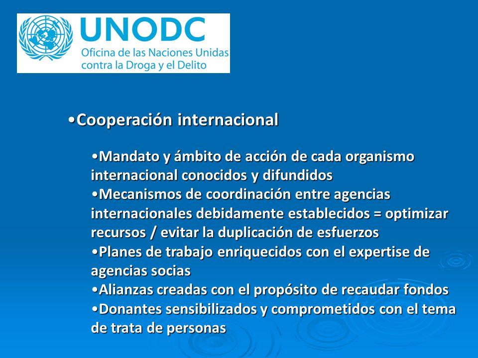 Cooperación internacionalCooperación internacional Mandato y ámbito de acción de cada organismo internacional conocidos y difundidosMandato y ámbito d