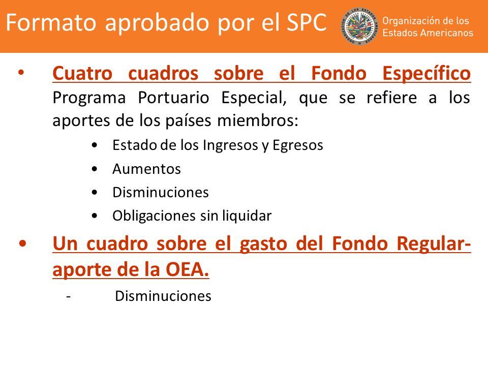 Cuatro cuadros sobre el Fondo Específico Programa Portuario Especial, que se refiere a los aportes de los países miembros: Estado de los Ingresos y Eg