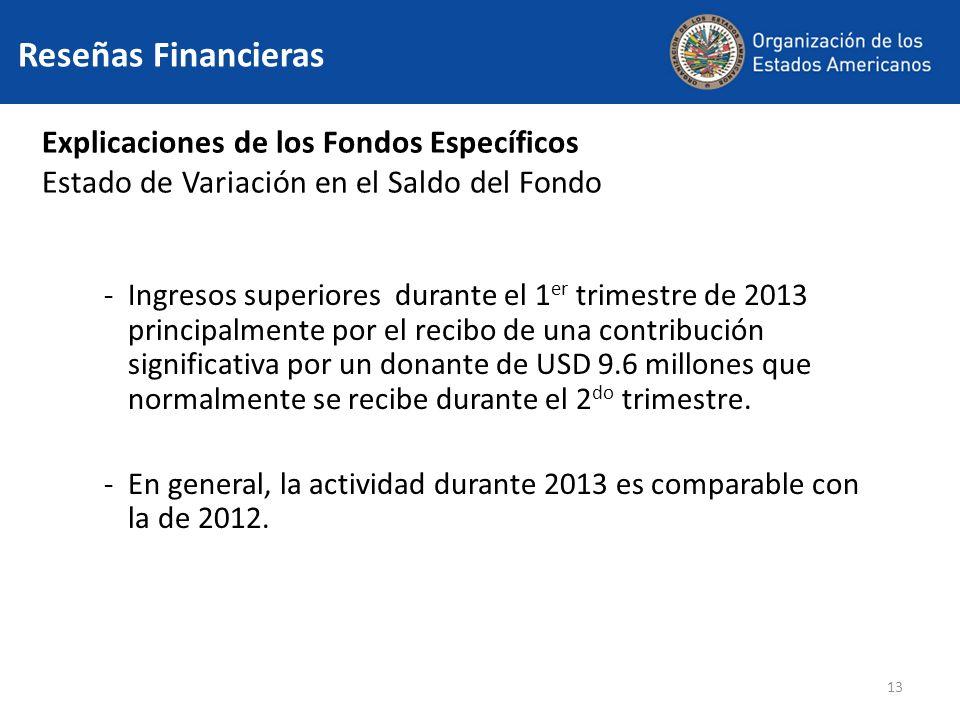13 Explicaciones de los Fondos Específicos Estado de Variación en el Saldo del Fondo -Ingresos superiores durante el 1 er trimestre de 2013 principalmente por el recibo de una contribución significativa por un donante de USD 9.6 millones que normalmente se recibe durante el 2 do trimestre.