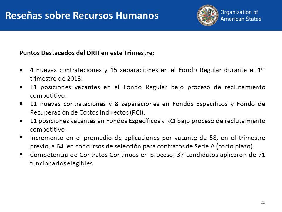 21 Puntos Destacados del DRH en este Trimestre: 4 nuevas contrataciones y 15 separaciones en el Fondo Regular durante el 1 er trimestre de 2013.
