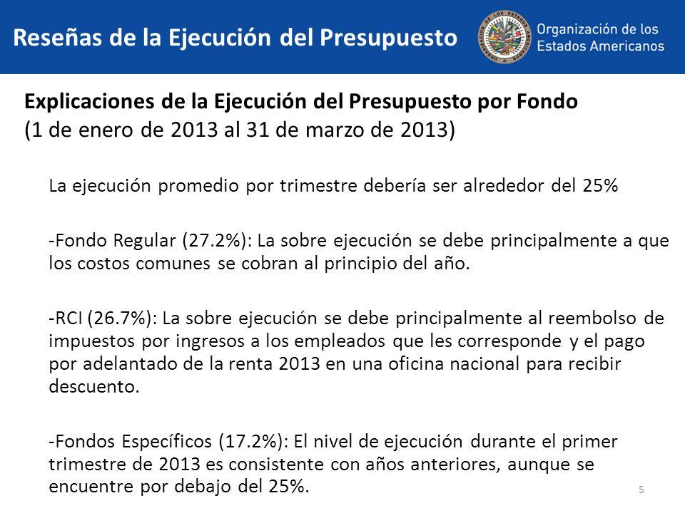 5 Explicaciones de la Ejecución del Presupuesto por Fondo (1 de enero de 2013 al 31 de marzo de 2013) La ejecución promedio por trimestre debería ser alrededor del 25% -Fondo Regular (27.2%): La sobre ejecución se debe principalmente a que los costos comunes se cobran al principio del año.